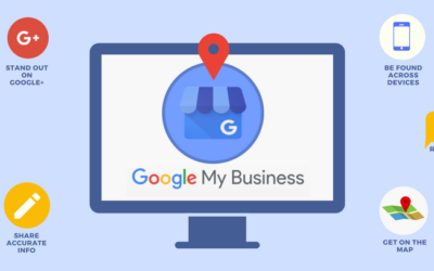 How to Optimize Your Google My Business Listing 2021